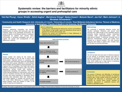 Systematic review: barriers and facilitators for minority ...